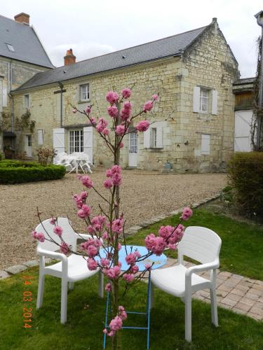 Le Coudray-Macouard