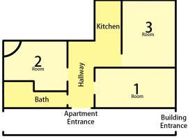 SC68 - Private Rooms