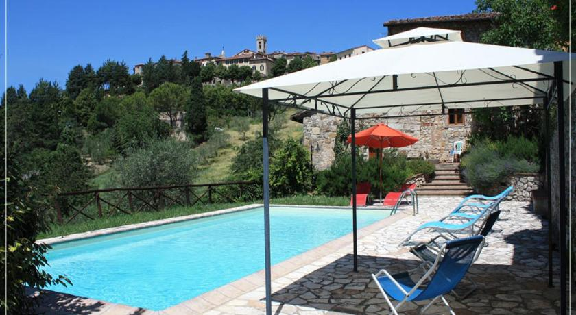 Swimming pool Campo Agli Olivi