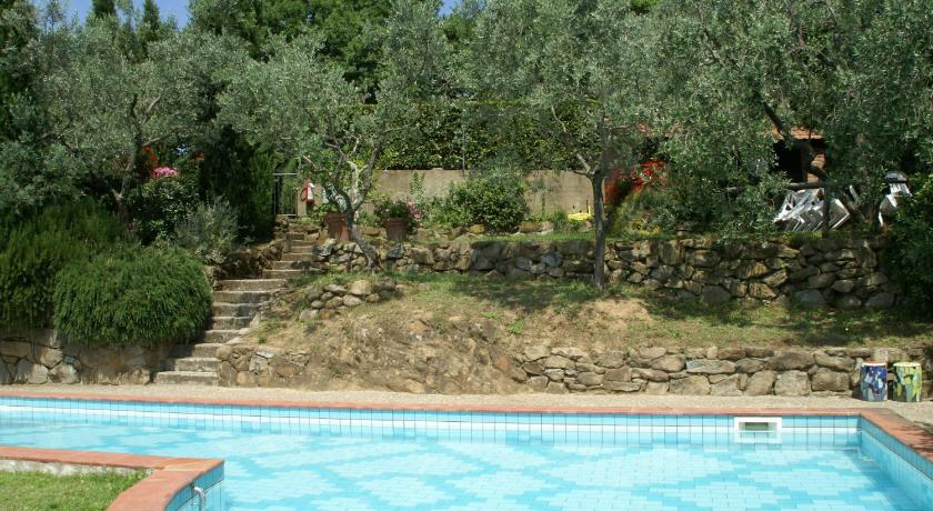 Swimming pool Apartment Borgo Patrizia Gorgole