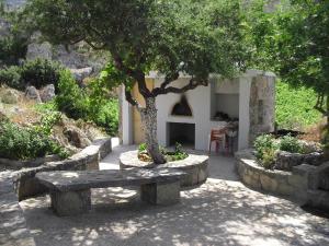 Villa Margarites