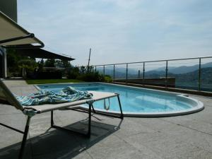 Villa Girandola, Лугано