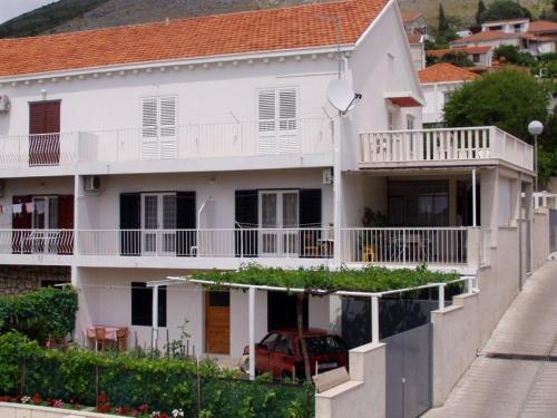 Accommodation Ljuba