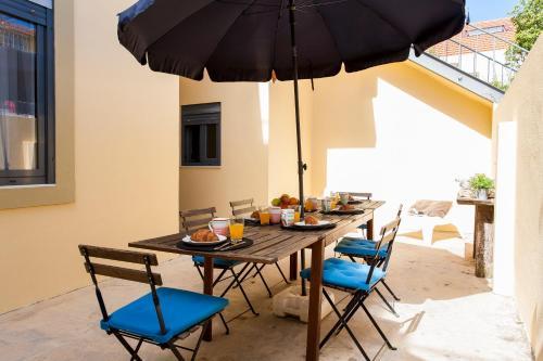 Beato Apartments   RentExperience